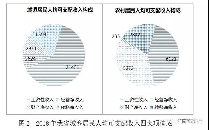江西萍乡人均收入_江西萍乡