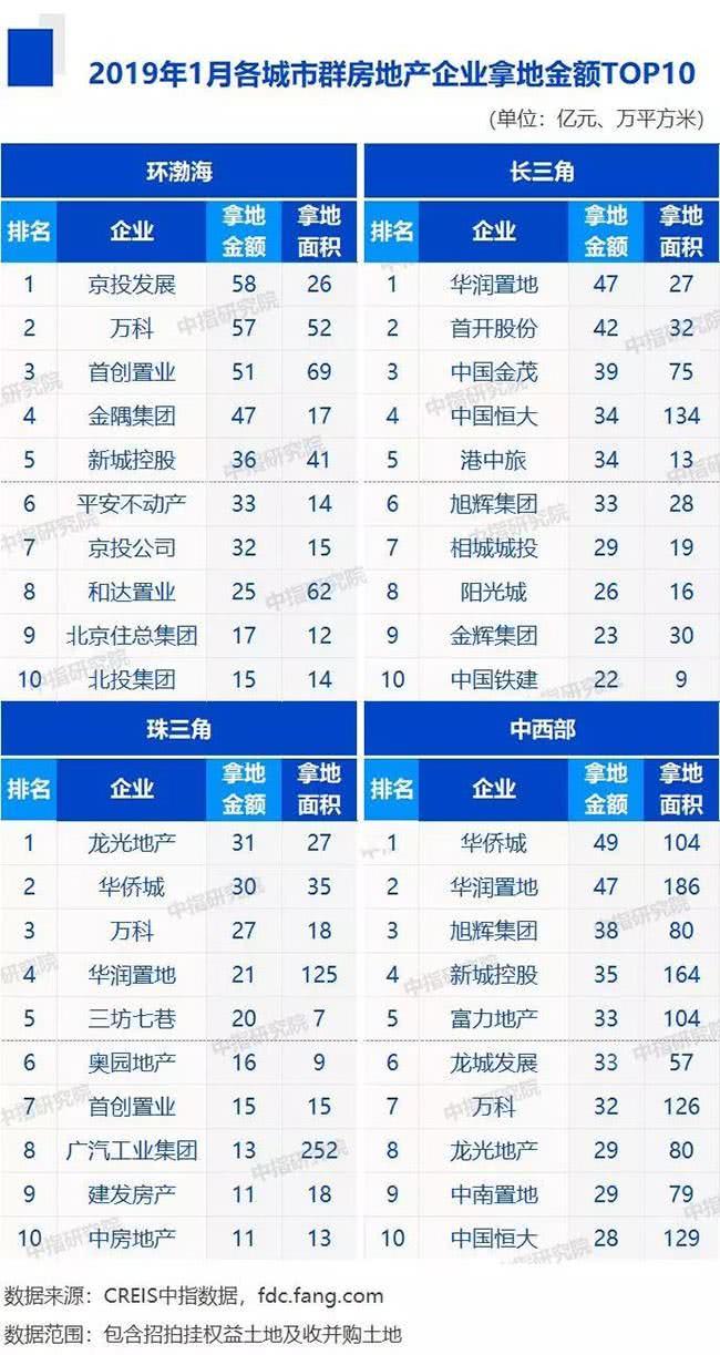 2019各市经济实力排名_山东146个县市经济实力排行 看看你家排第几