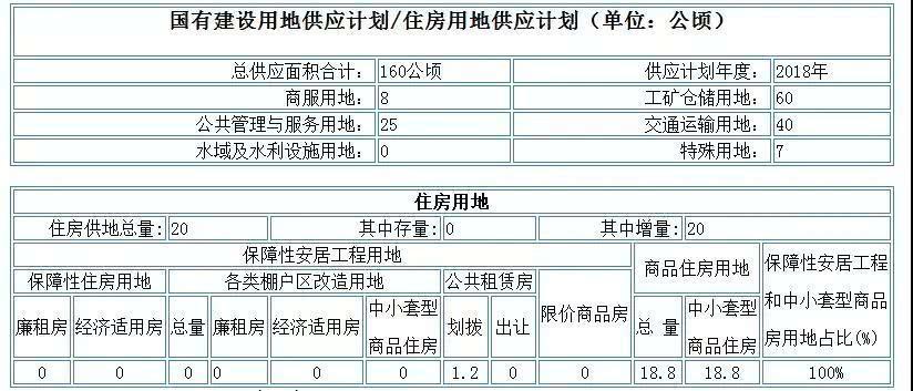 汕尾陆丰经济总量_汕尾陆丰特产零食小吃