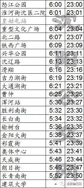 沈阳地铁9号线开往建筑大学方向夏季时间表