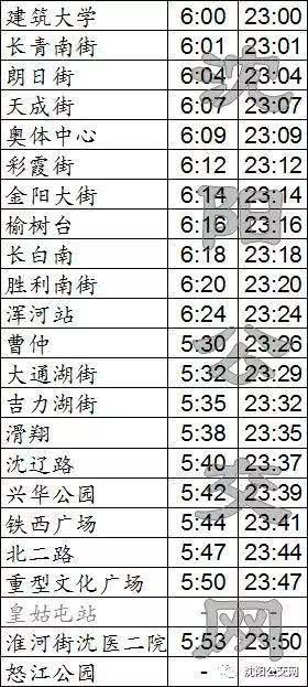 沈阳地铁9号线开往怒江公园方向夏季时间表