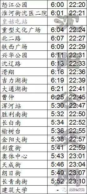 沈阳地铁9号线开往建筑大学方向冬季时间表