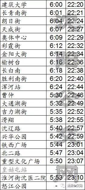 沈阳地铁9号线开往怒江公园方向冬季时间表