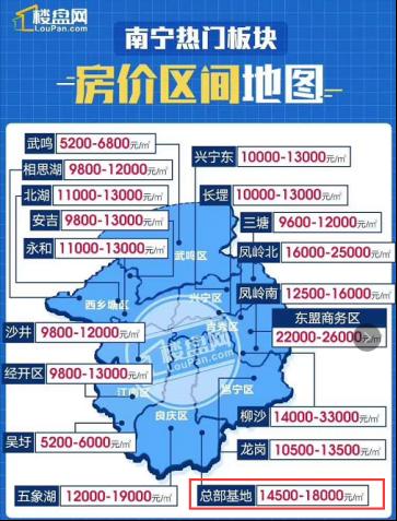 南宁五象世茂中心-首付3万起软文311.png