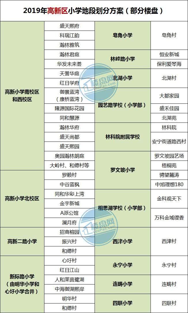 高新区学校划分1.jpg