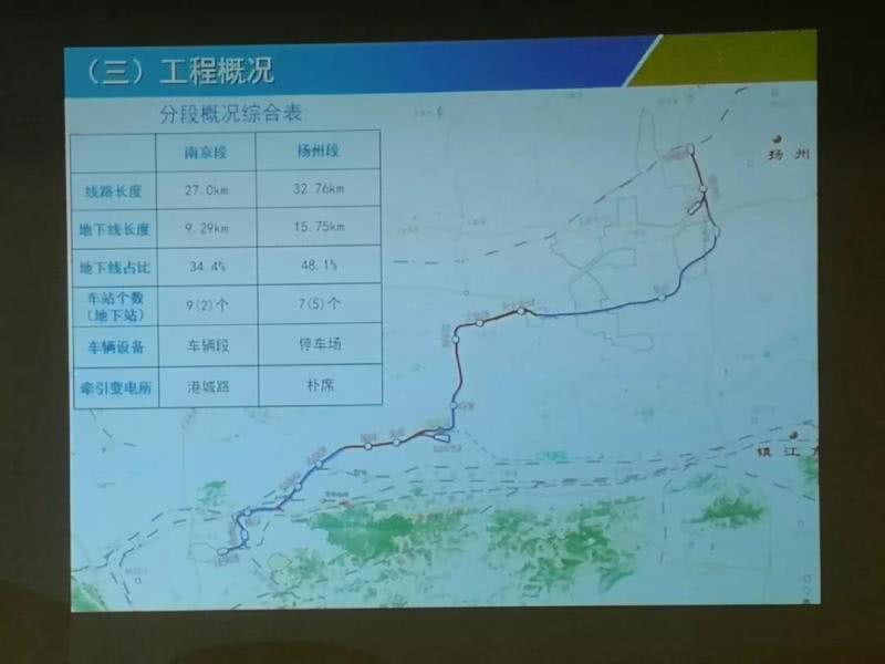 宁扬城际铁路规划