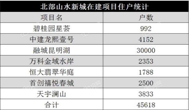 昆明城市规划记之北部山水新城(6.10修改)1072.png