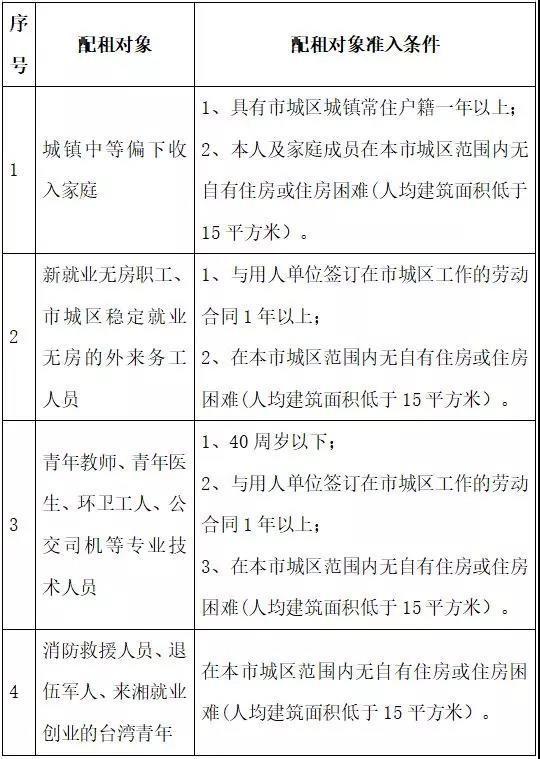 湘潭公租房