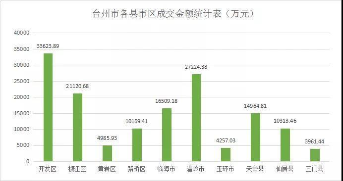 成交金额统计表.jpg