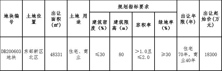 地�K�情信息.png
