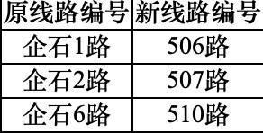 企石镇保留线路.jpg