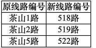 茶山镇保留线路.jpg