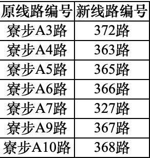 寮步镇保留路线.jpg