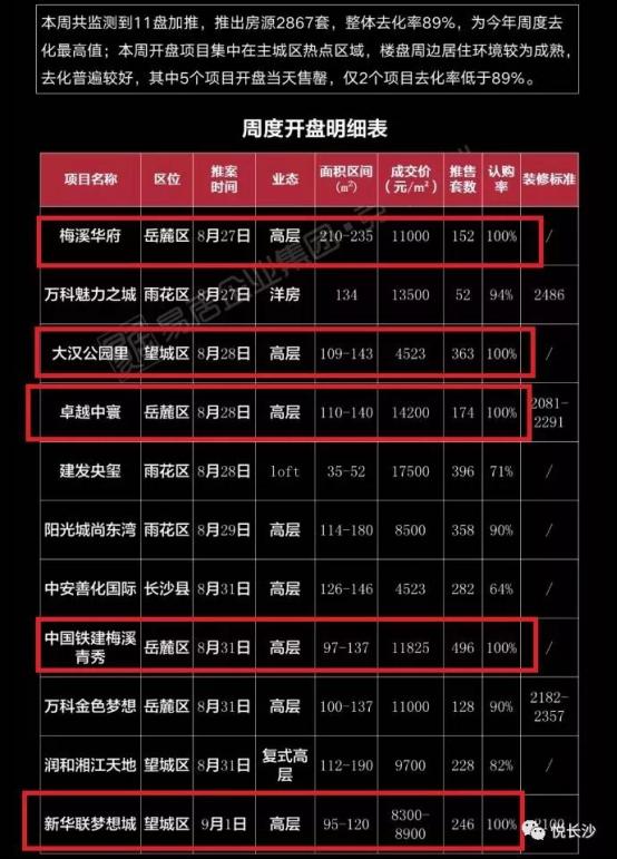 2019.9.10正荣梅溪紫阙台大v稿(1)69.png
