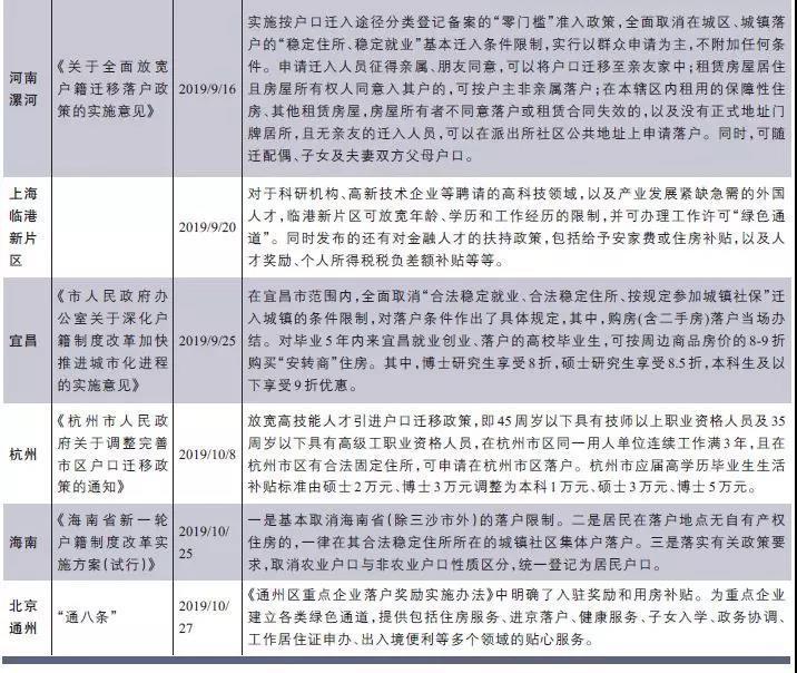 人口户籍网_户籍人口小学入学网上报名开始 市实验小学招生划片公布