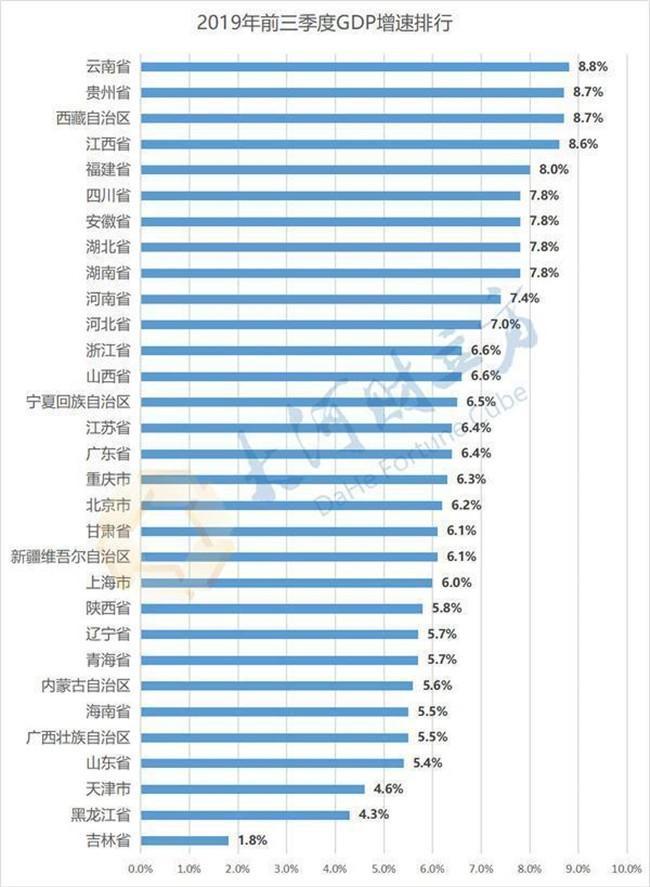 三年中国季度gdp_2012年二季度经济数据