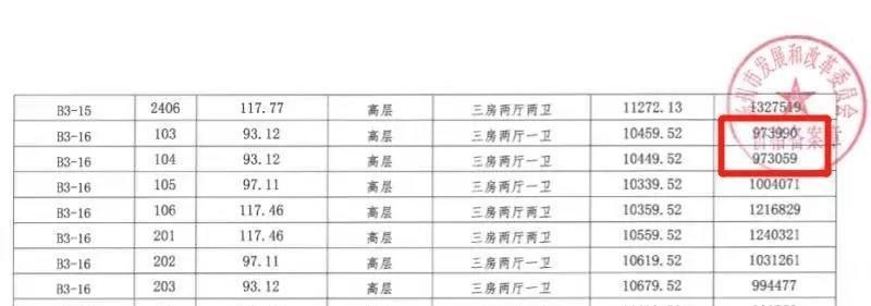 扬州华侨城房价表