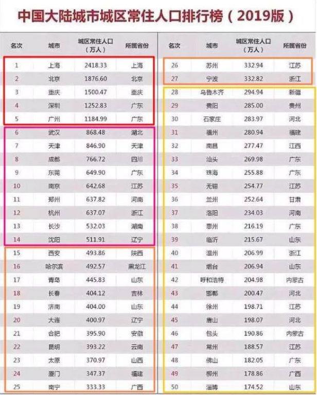 数据来源:中国城市统计年鉴