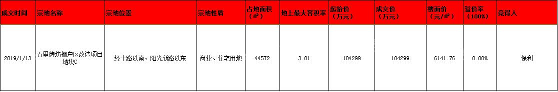 微信截图_20200113094843.png