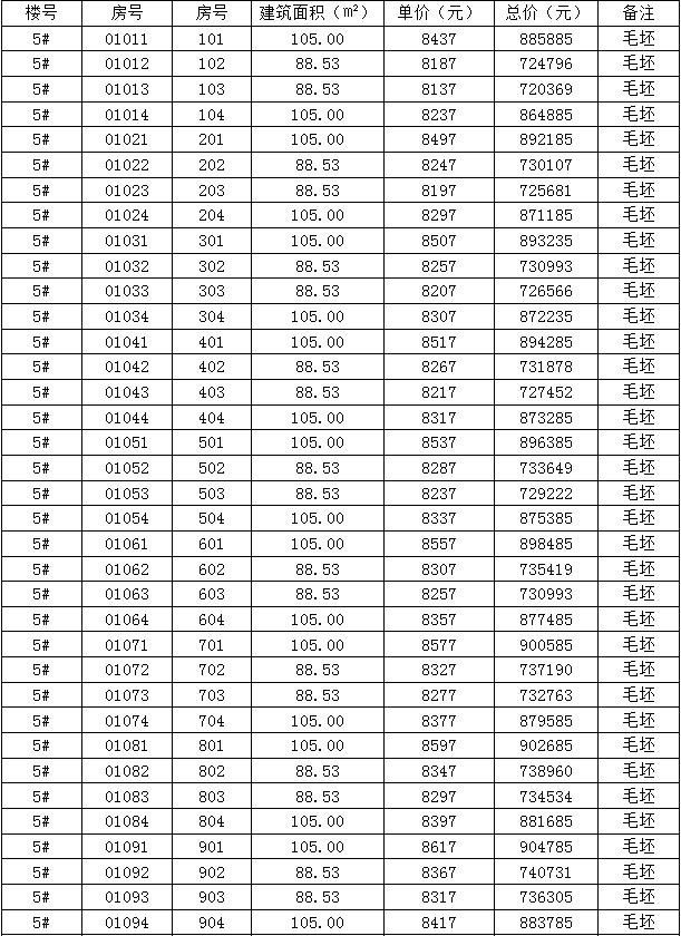 华地公馆四期备案价