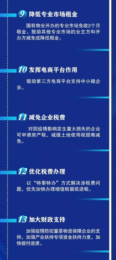 中小微企业十五条