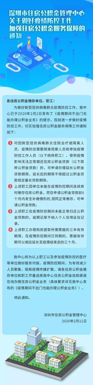 深圳市公积金管理中心推出四大举措